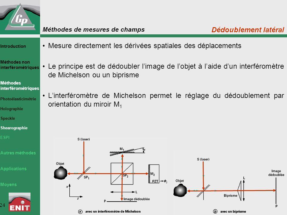 Méthodes de mesures de champs 24 Dédoublement latéral Mesure directement les dérivées spatiales des déplacements Le principe est de dédoubler l'image