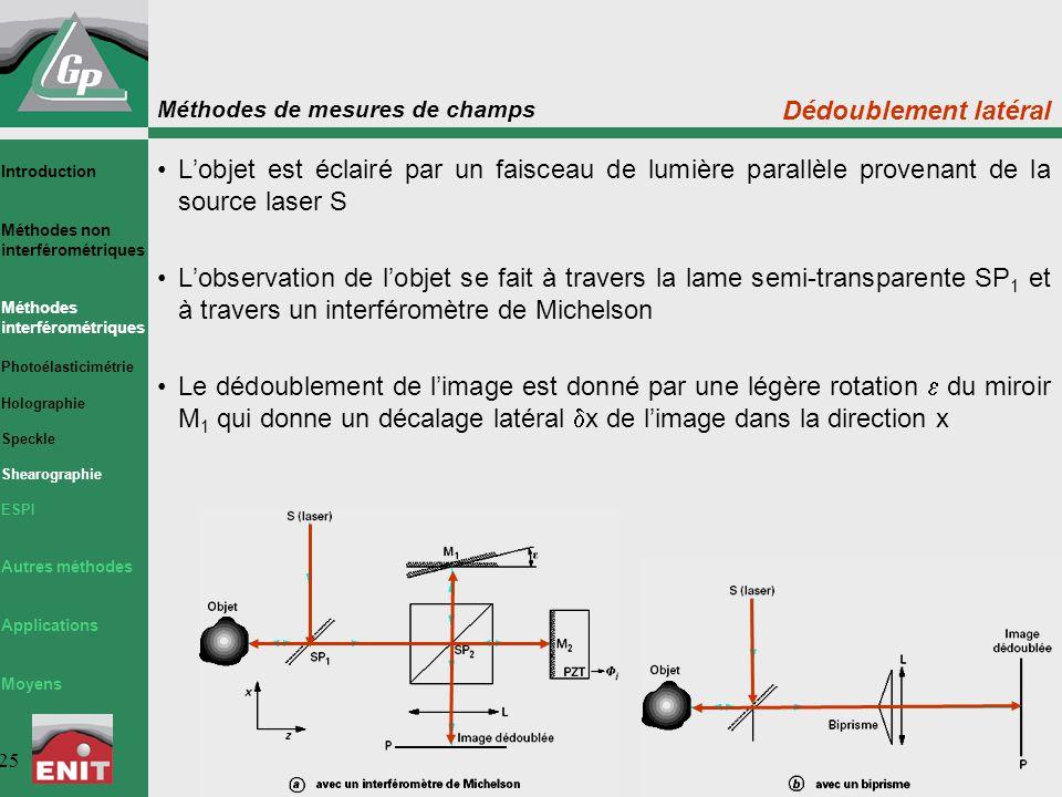 Méthodes de mesures de champs 25 Dédoublement latéral L'objet est éclairé par un faisceau de lumière parallèle provenant de la source laser S L'observation de l'objet se fait à travers la lame semi-transparente SP 1 et à travers un interféromètre de Michelson Le dédoublement de l'image est donné par une légère rotation  du miroir M 1 qui donne un décalage latéral  x de l'image dans la direction x Introduction Méthodes non interférométriques Méthodes interférométriques Photoélasticimétrie Holographie Speckle Shearographie ESPI Autres méthodes Applications Moyens