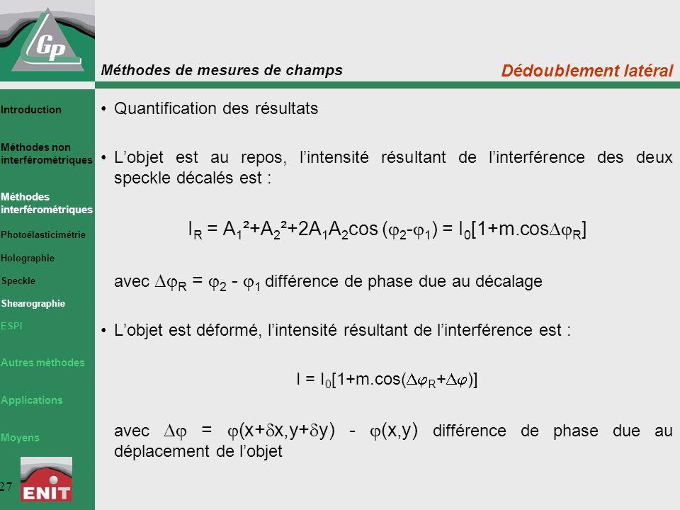 Méthodes de mesures de champs 27 Quantification des résultats L'objet est au repos, l'intensité résultant de l'interférence des deux speckle décalés e