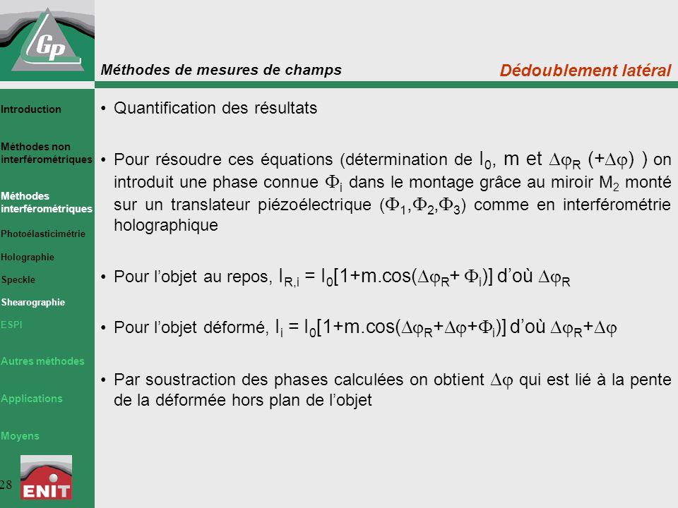 Méthodes de mesures de champs 28 Quantification des résultats Pour résoudre ces équations (détermination de I 0, m et  R (+  ) ) on introduit une