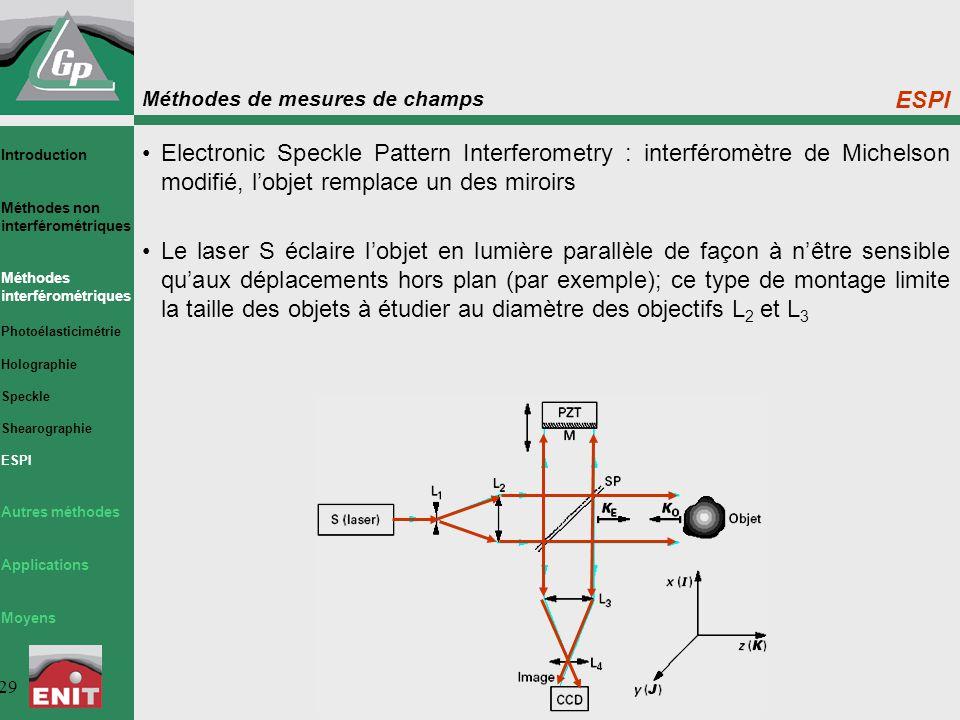 Méthodes de mesures de champs 29 ESPI Electronic Speckle Pattern Interferometry : interféromètre de Michelson modifié, l'objet remplace un des miroirs