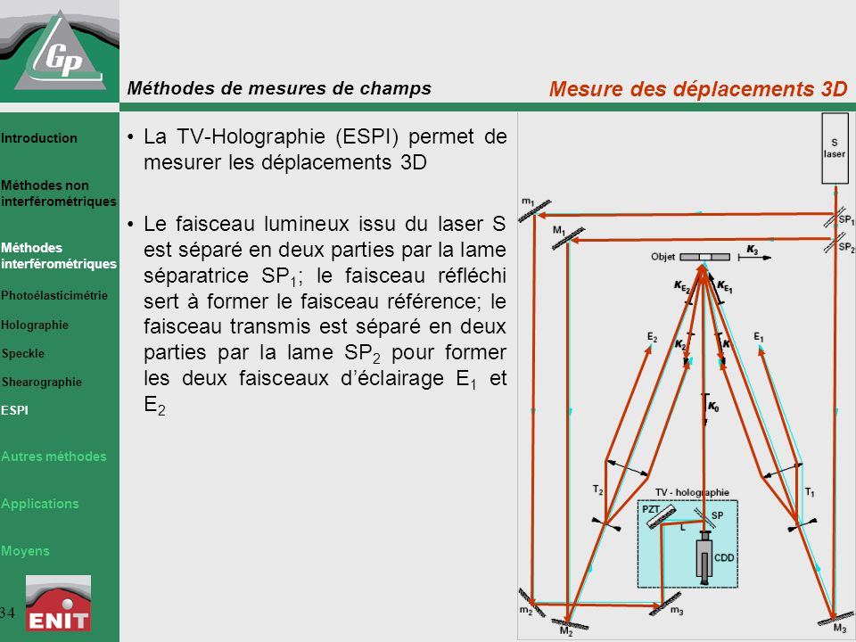 Méthodes de mesures de champs 34 Mesure des déplacements 3D La TV-Holographie (ESPI) permet de mesurer les déplacements 3D Le faisceau lumineux issu d
