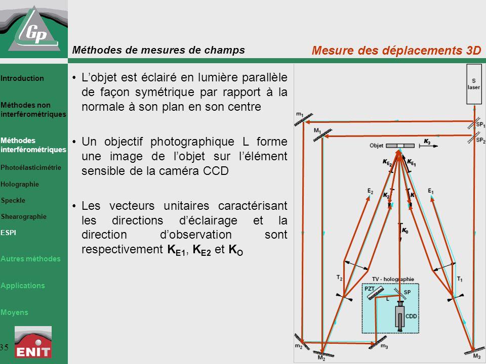 Méthodes de mesures de champs 35 Mesure des déplacements 3D L'objet est éclairé en lumière parallèle de façon symétrique par rapport à la normale à so