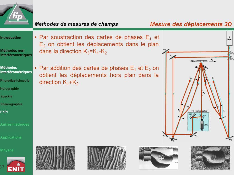 Méthodes de mesures de champs 37 Mesure des déplacements 3D Par soustraction des cartes de phases E 1 et E 2 on obtient les déplacements dans le plan