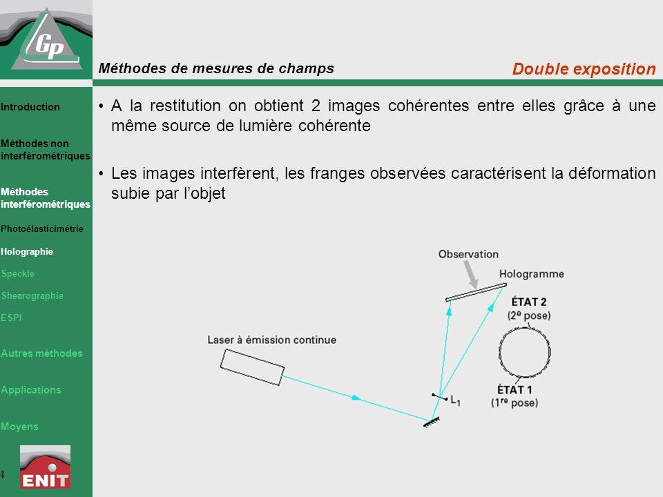 Méthodes de mesures de champs 35 Mesure des déplacements 3D L'objet est éclairé en lumière parallèle de façon symétrique par rapport à la normale à son plan en son centre Un objectif photographique L forme une image de l'objet sur l'élément sensible de la caméra CCD Les vecteurs unitaires caractérisant les directions d'éclairage et la direction d'observation sont respectivement K E1, K E2 et K O Introduction Méthodes non interférométriques Méthodes interférométriques Photoélasticimétrie Holographie Speckle Shearographie ESPI Autres méthodes Applications Moyens