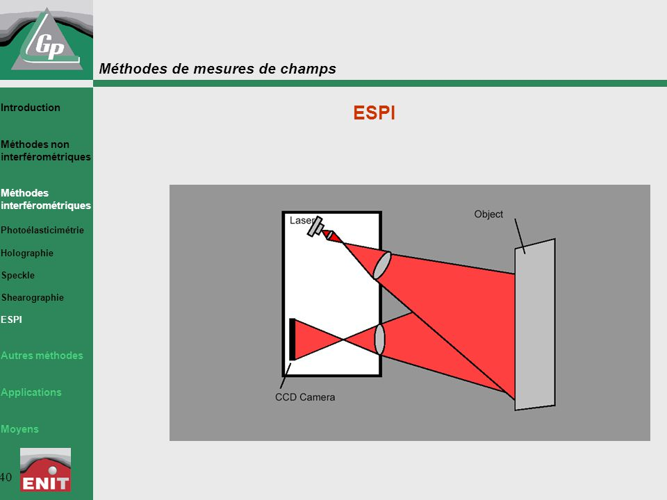 Méthodes de mesures de champs 40 ESPI Introduction Méthodes non interférométriques Méthodes interférométriques Photoélasticimétrie Holographie Speckle Shearographie ESPI Autres méthodes Applications Moyens