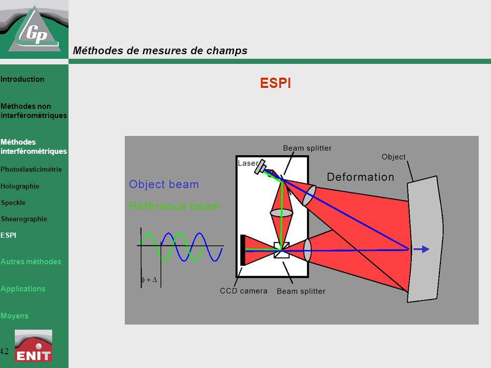 Méthodes de mesures de champs 42 ESPI Introduction Méthodes non interférométriques Méthodes interférométriques Photoélasticimétrie Holographie Speckle Shearographie ESPI Autres méthodes Applications Moyens