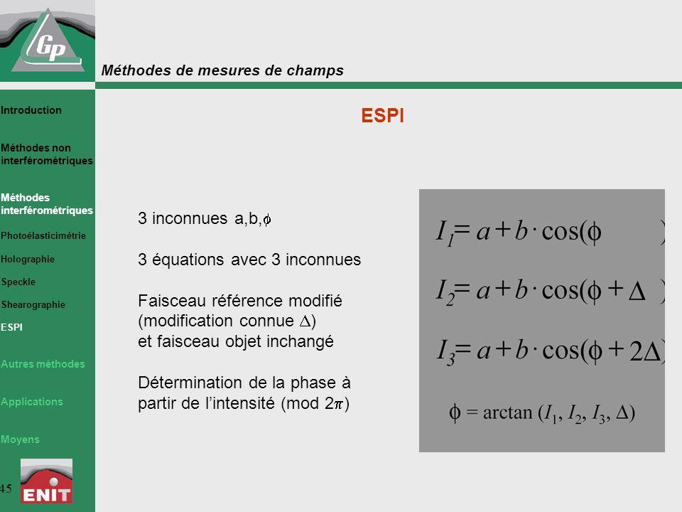 Méthodes de mesures de champs 45 ESPI 3 inconnues a,b,  3 équations avec 3 inconnues Faisceau référence modifié (modification connue  ) et faisceau