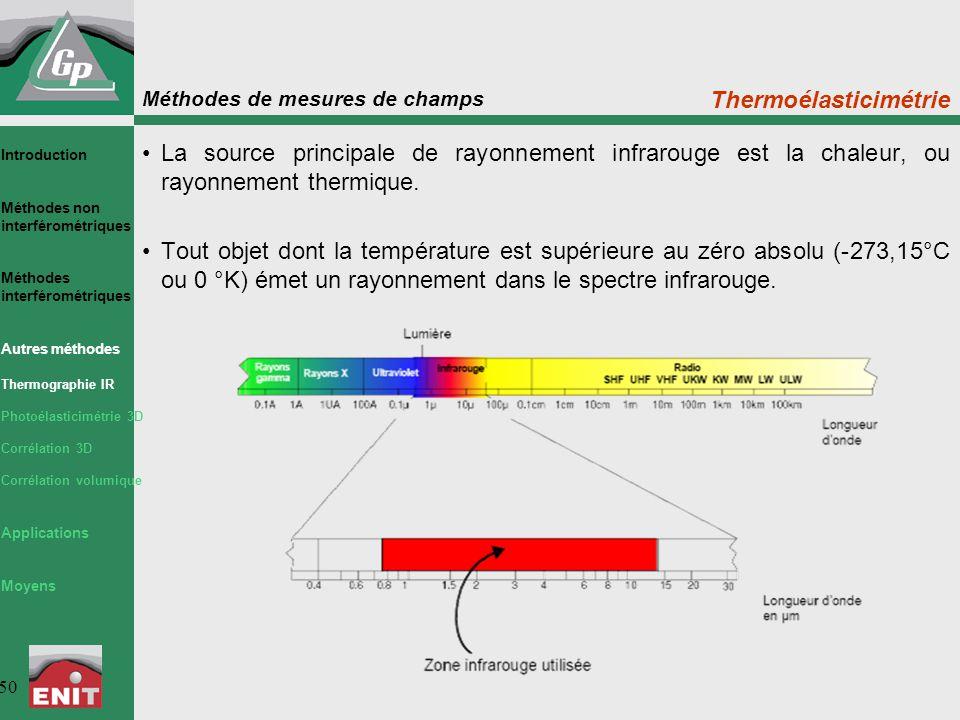 Méthodes de mesures de champs 50 Thermoélasticimétrie La source principale de rayonnement infrarouge est la chaleur, ou rayonnement thermique. Tout ob