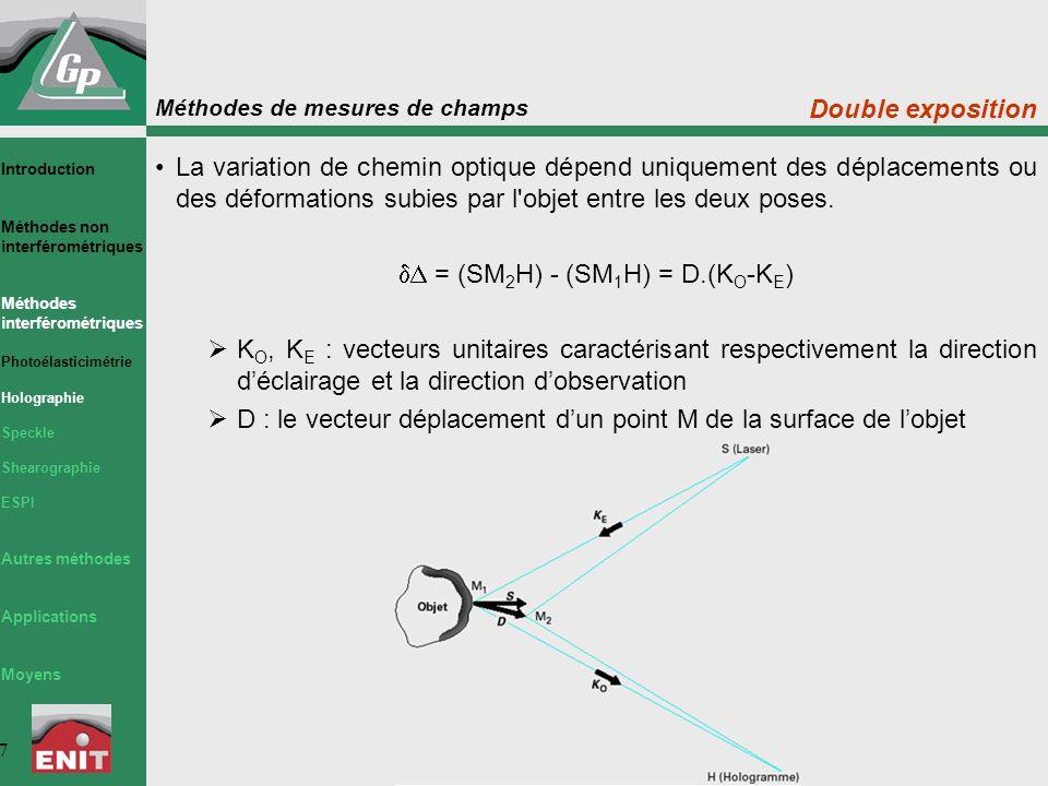Méthodes de mesures de champs 8 Double exposition Les distances SM et MH sont très grandes comparées au module du vecteur déplacement => D considérablement agrandi sur le schéma On considère que K O et K E ne varient pas (ou très peu) entre deux expositions S = K O -K E : le vecteur sensibilité Variation de chemin optique  =D.S projection du vecteur déplacement sur le vecteur sensibilité Introduction Méthodes non interférométriques Méthodes interférométriques Photoélasticimétrie Holographie Speckle Shearographie ESPI Autres méthodes Applications Moyens