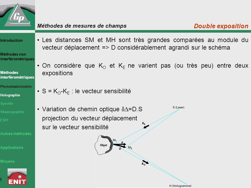 Méthodes de mesures de champs 29 ESPI Electronic Speckle Pattern Interferometry : interféromètre de Michelson modifié, l'objet remplace un des miroirs Le laser S éclaire l'objet en lumière parallèle de façon à n'être sensible qu'aux déplacements hors plan (par exemple); ce type de montage limite la taille des objets à étudier au diamètre des objectifs L 2 et L 3 Introduction Méthodes non interférométriques Méthodes interférométriques Photoélasticimétrie Holographie Speckle Shearographie ESPI Autres méthodes Applications Moyens