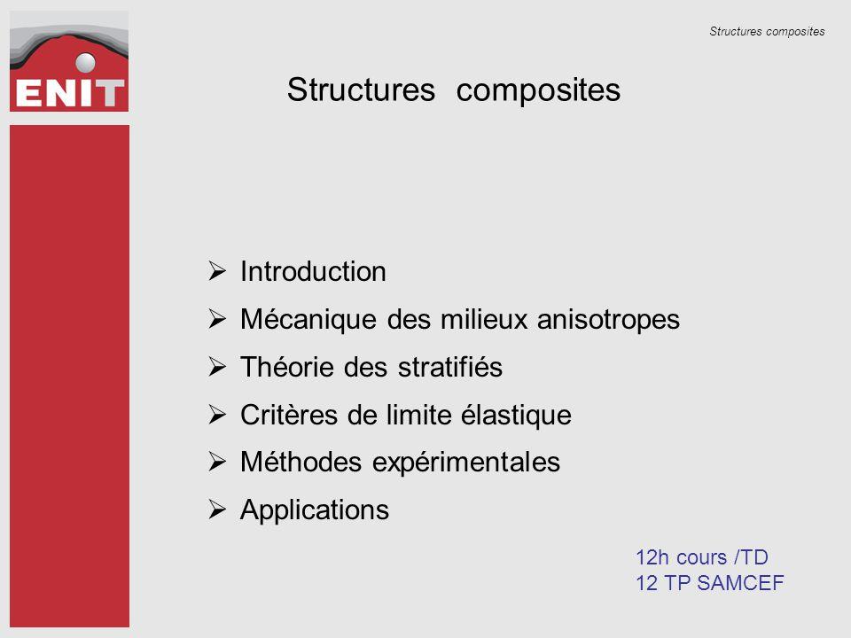 Structures composites  Introduction  Mécanique des milieux anisotropes  Théorie des stratifiés  Critères de limite élastique  Méthodes expérimentales  Applications Structures composites 12h cours /TD 12 TP SAMCEF
