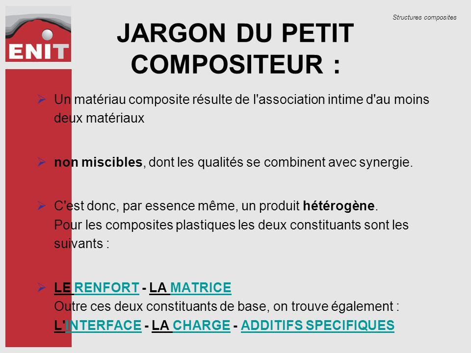 Structures composites JARGON DU PETIT COMPOSITEUR :  Un matériau composite résulte de l association intime d au moins deux matériaux  non miscibles, dont les qualités se combinent avec synergie.
