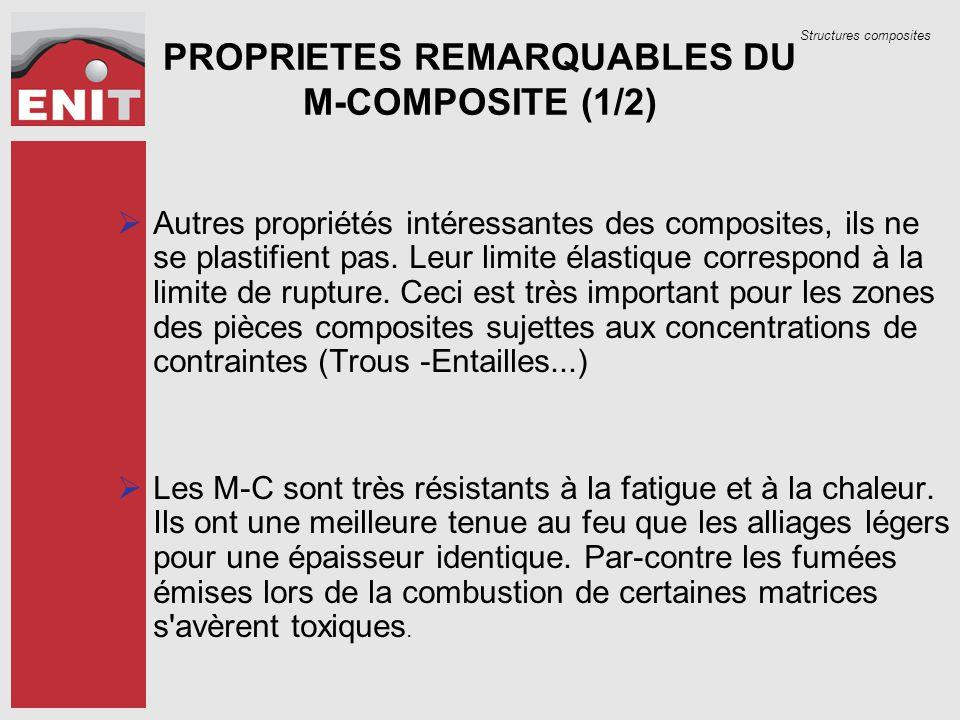 Structures composites PROPRIETES REMARQUABLES DU M-COMPOSITE (1/2)  Autres propriétés intéressantes des composites, ils ne se plastifient pas. Leur l