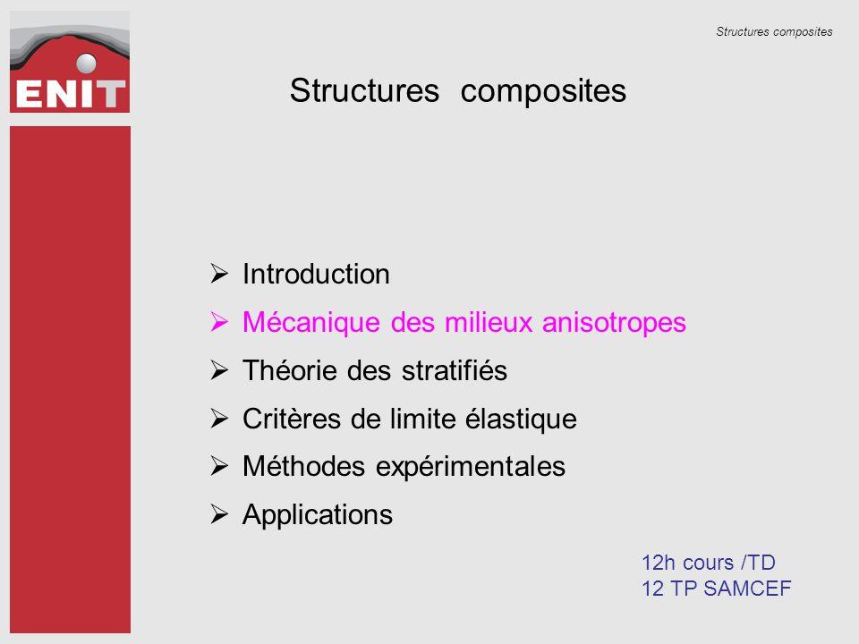Structures composites Souplesses Rigidités dans le repère orthotrope Rigidités dans un repère quelconque