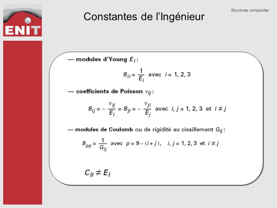 Structures composites Constantes de l'Ingénieur