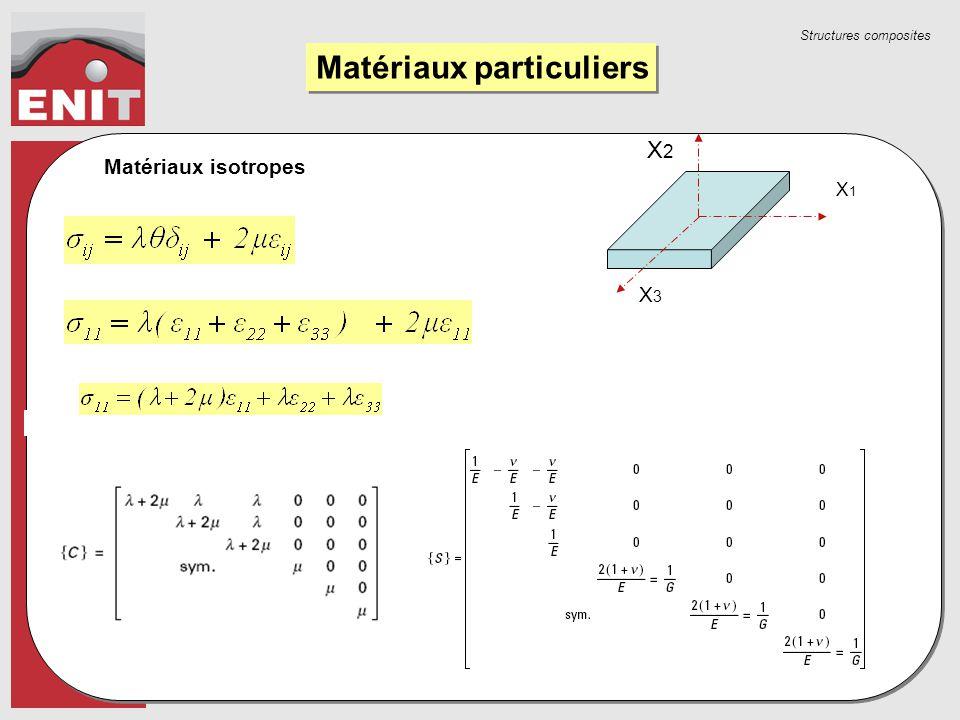 Structures composites Matériaux particuliers Matériaux isotropes X3X3 X2X2 X1X1