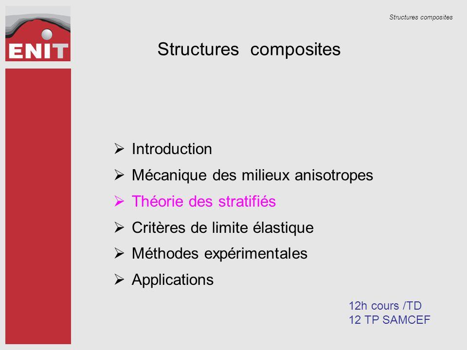 Structures composites  Introduction  Mécanique des milieux anisotropes  Théorie des stratifiés  Critères de limite élastique  Méthodes expériment