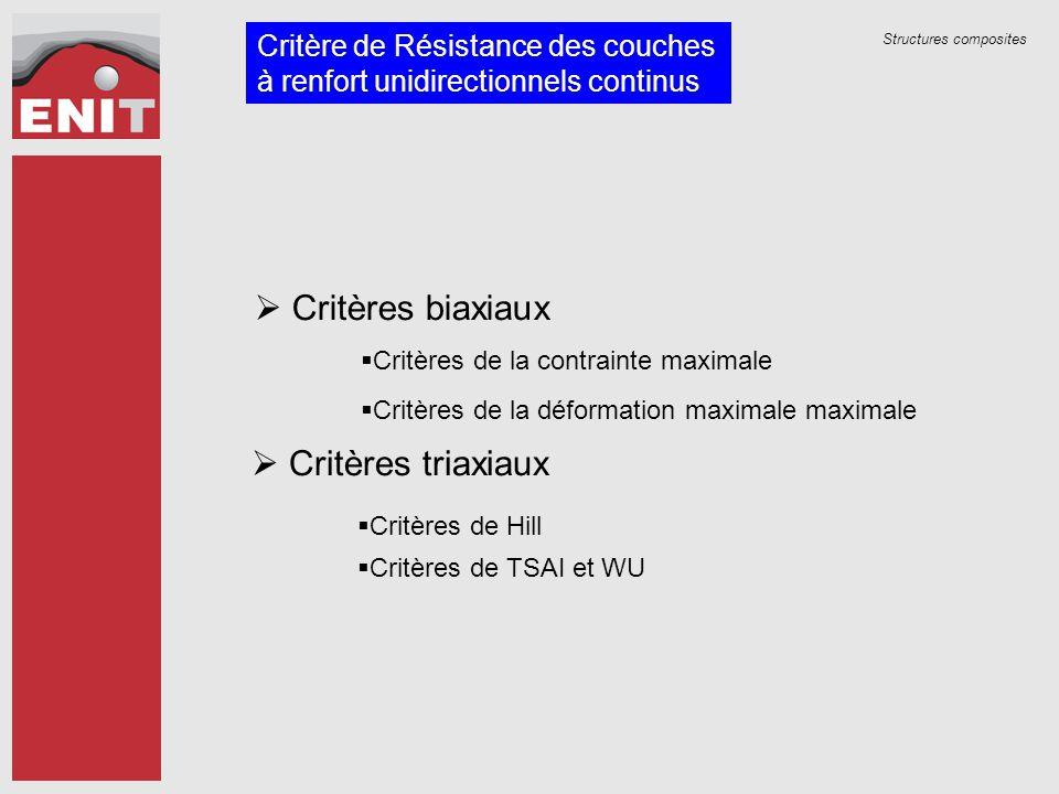 Structures composites Critère de Résistance des couches à renfort unidirectionnels continus  Critères biaxiaux  Critères de la contrainte maximale 