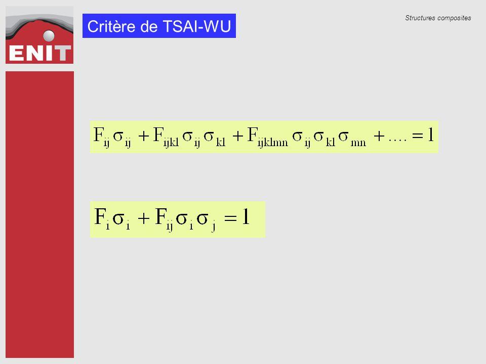 Structures composites Critère de TSAI-WU