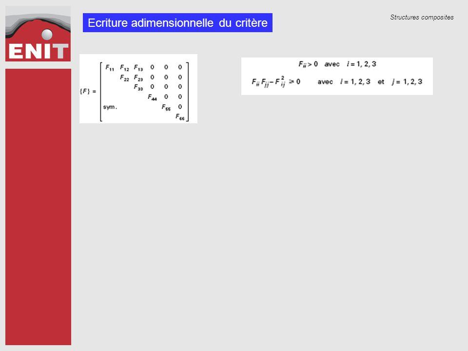 Structures composites Ecriture adimensionnelle du critère
