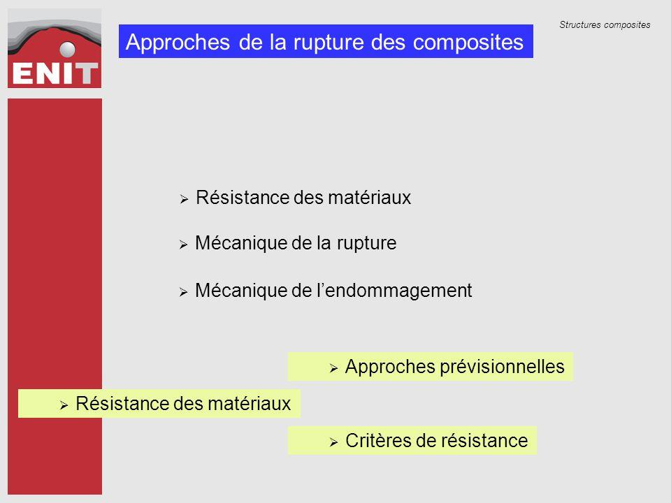 Approches de la rupture des composites  Résistance des matériaux  Mécanique de la rupture  Mécanique de l'endommagement  Résistance des matériaux