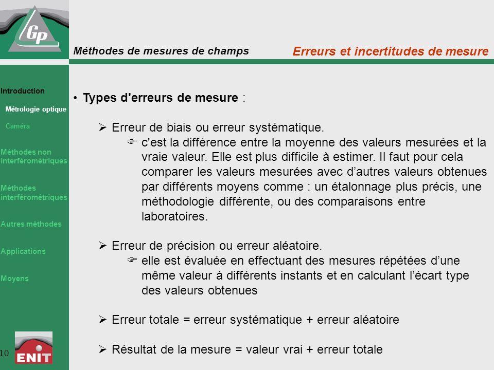 Méthodes de mesures de champs 10 Types d'erreurs de mesure :  Erreur de biais ou erreur systématique.  c'est la différence entre la moyenne des vale
