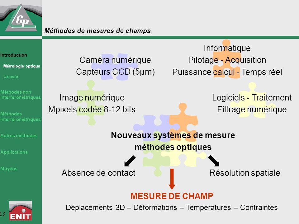 Méthodes de mesures de champs 13 Nouveaux systèmes de mesure méthodes optiques Absence de contact Résolution spatiale MESURE DE CHAMP Déplacements 3D