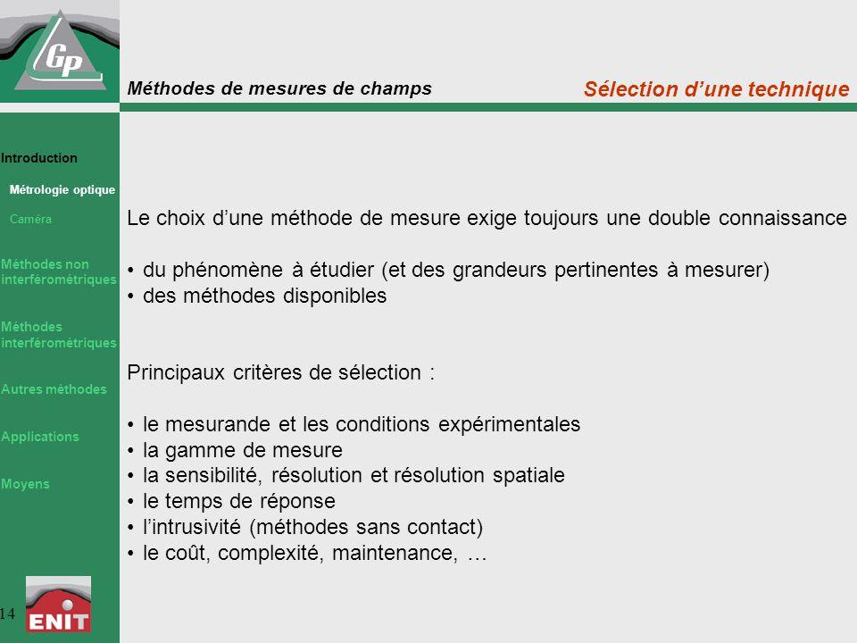 Méthodes de mesures de champs 14 Sélection d'une technique Le choix d'une méthode de mesure exige toujours une double connaissance : du phénomène à ét