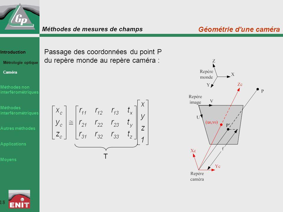 Méthodes de mesures de champs 18 Introduction Métrologie optique Caméra Méthodes non interférométriques Méthodes interférométriques Autres méthodes Ap