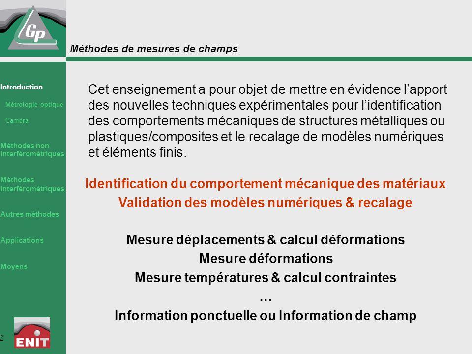 Méthodes de mesures de champs 2 Identification du comportement mécanique des matériaux Validation des modèles numériques & recalage Mesure déplacement