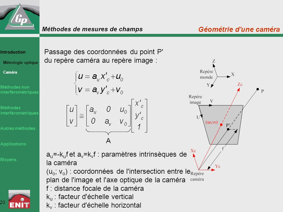 Méthodes de mesures de champs 20 Introduction Métrologie optique Caméra Méthodes non interférométriques Méthodes interférométriques Autres méthodes Ap