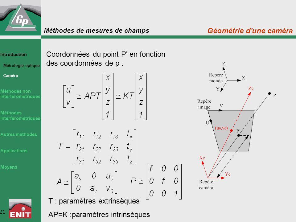 Méthodes de mesures de champs 21 Introduction Métrologie optique Caméra Méthodes non interférométriques Méthodes interférométriques Autres méthodes Ap