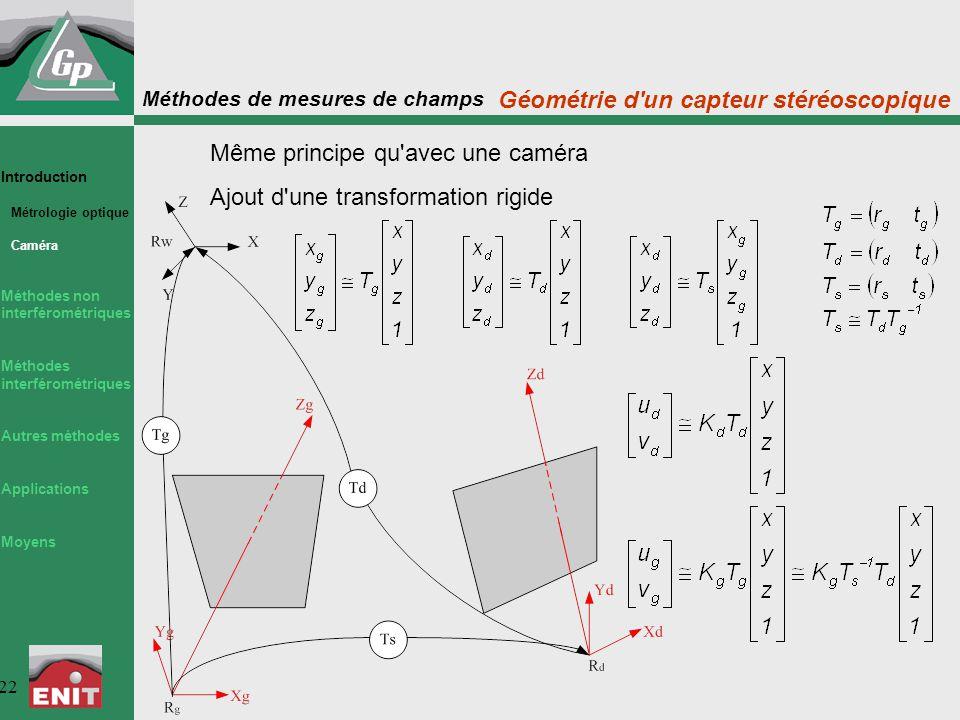 Méthodes de mesures de champs 22 Introduction Métrologie optique Caméra Méthodes non interférométriques Méthodes interférométriques Autres méthodes Ap