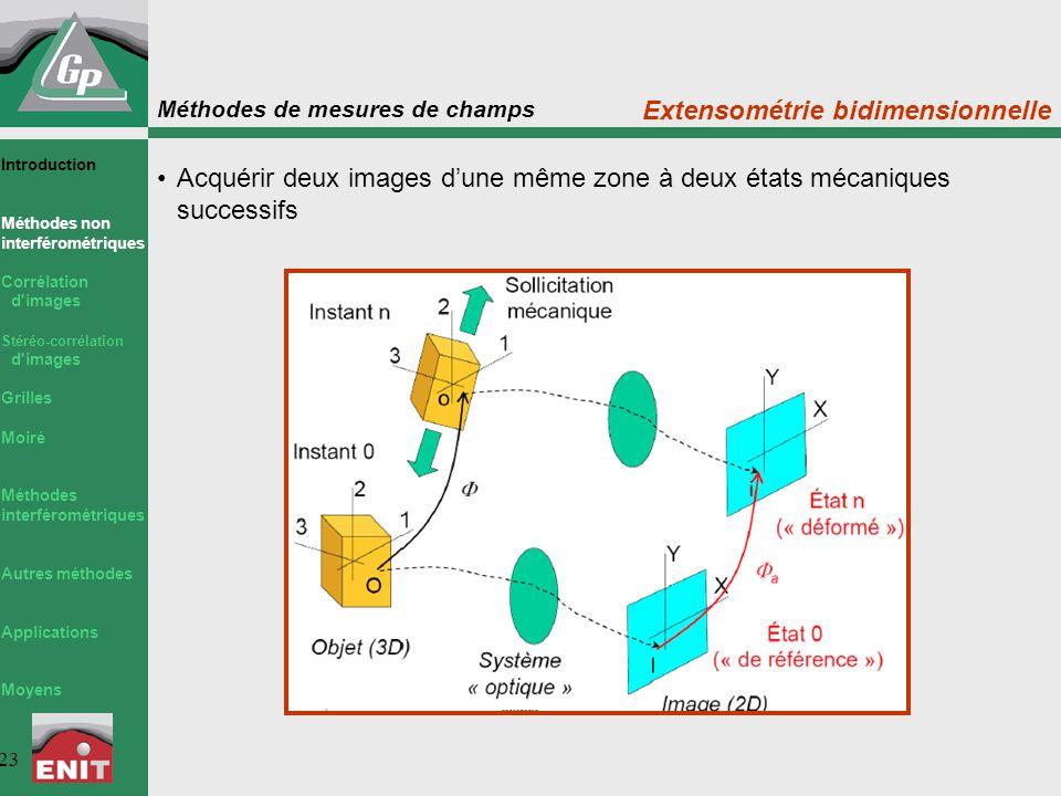 Méthodes de mesures de champs 23 Extensométrie bidimensionnelle Acquérir deux images d'une même zone à deux états mécaniques successifs Introduction M