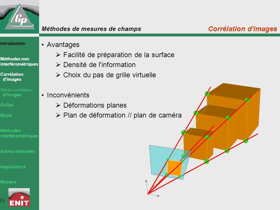 Méthodes de mesures de champs 31 Corrélation d'images Avantages  Facilité de préparation de la surface  Densité de l'information  Choix du pas de g