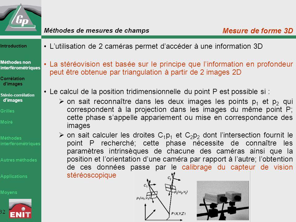 Méthodes de mesures de champs 32 Mesure de forme 3D L'utilisation de 2 caméras permet d'accéder à une information 3D La stéréovision est basée sur le