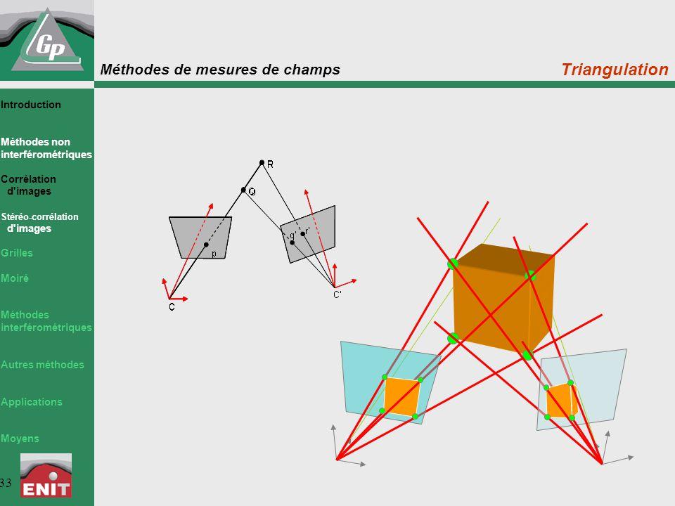 Méthodes de mesures de champs 33 Triangulation Introduction Méthodes non interférométriques Corrélation d'images Stéréo-corrélation d'images Grilles M
