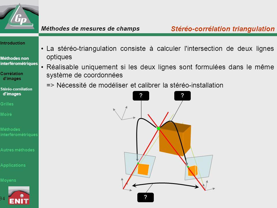 Méthodes de mesures de champs 34 La stéréo-triangulation consiste à calculer l'intersection de deux lignes optiques Réalisable uniquement si les deux