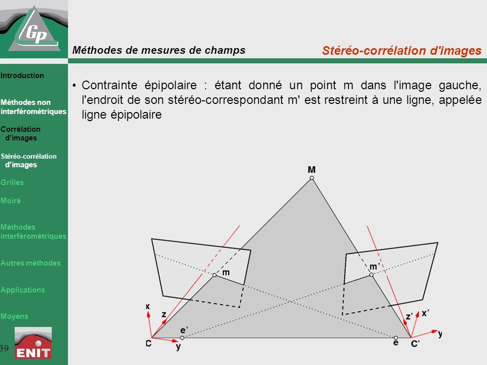 Méthodes de mesures de champs 39 Contrainte épipolaire : étant donné un point m dans l'image gauche, l'endroit de son stéréo-correspondant m' est rest
