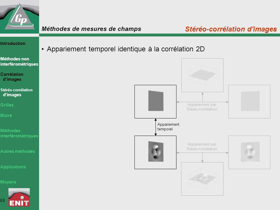 Méthodes de mesures de champs 48 Appariement temporel identique à la corrélation 2D Stéréo-corrélation d'images Appariement par Stéréo-corrélation App