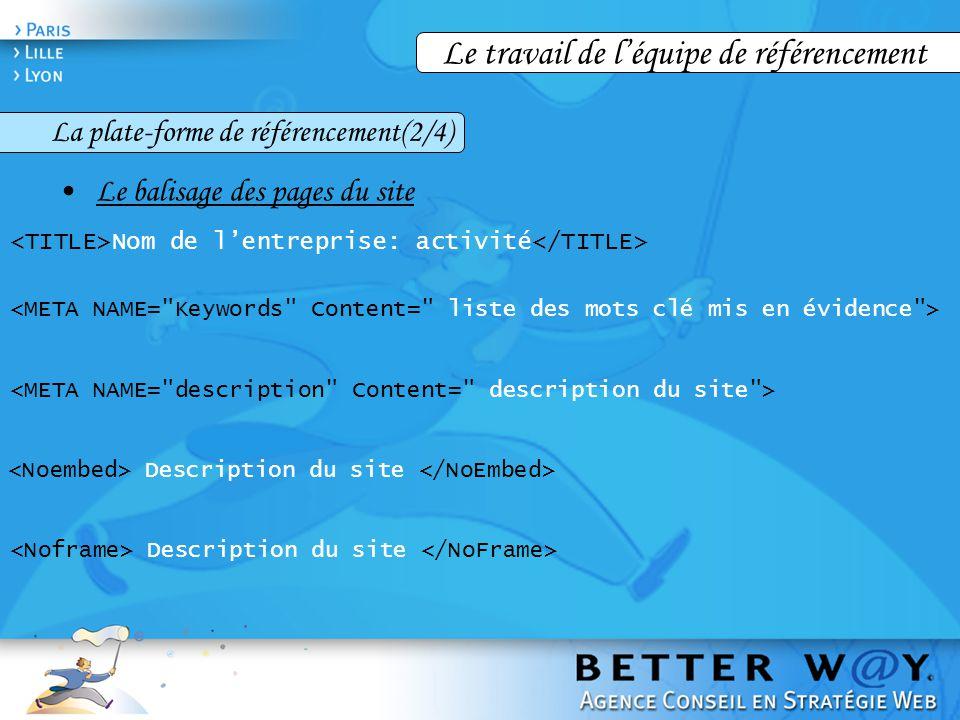 Le travail de l'équipe de référencement La plate-forme de référencement(2/4) Nom de l'entreprise: activité Le balisage des pages du site Description du site