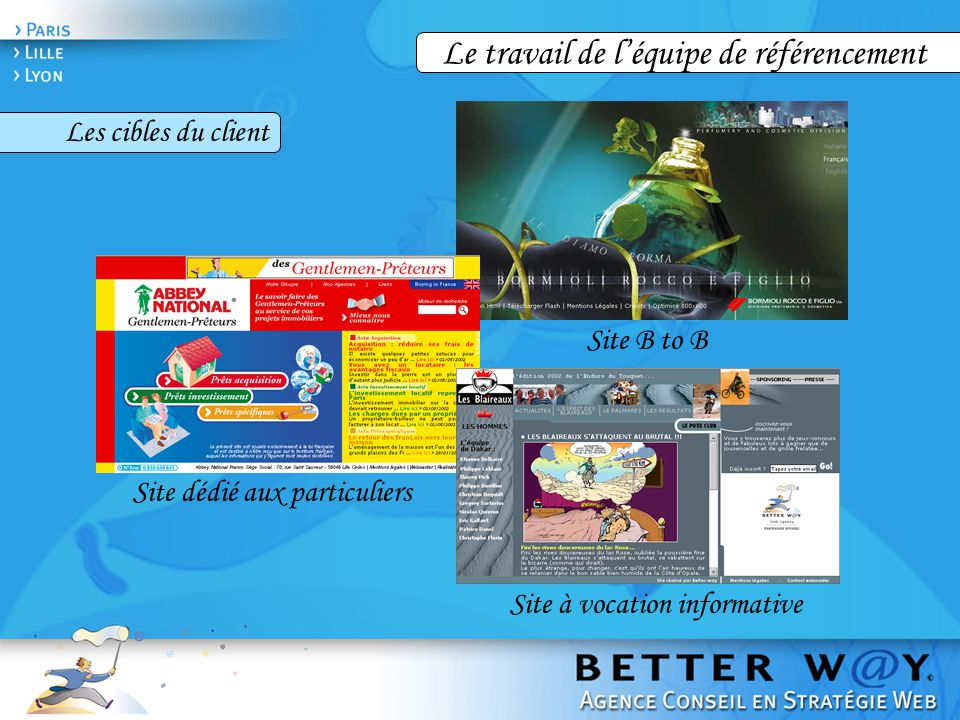 Le travail de l'équipe de référencement Les cibles du client Site B to B Site dédié aux particuliers Site à vocation informative
