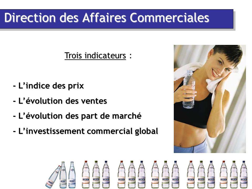 Direction des Affaires Commerciales Trois indicateurs Trois indicateurs : - L'indice des prix - L'évolution des ventes - L'évolution des part de marché - L'investissement commercial global