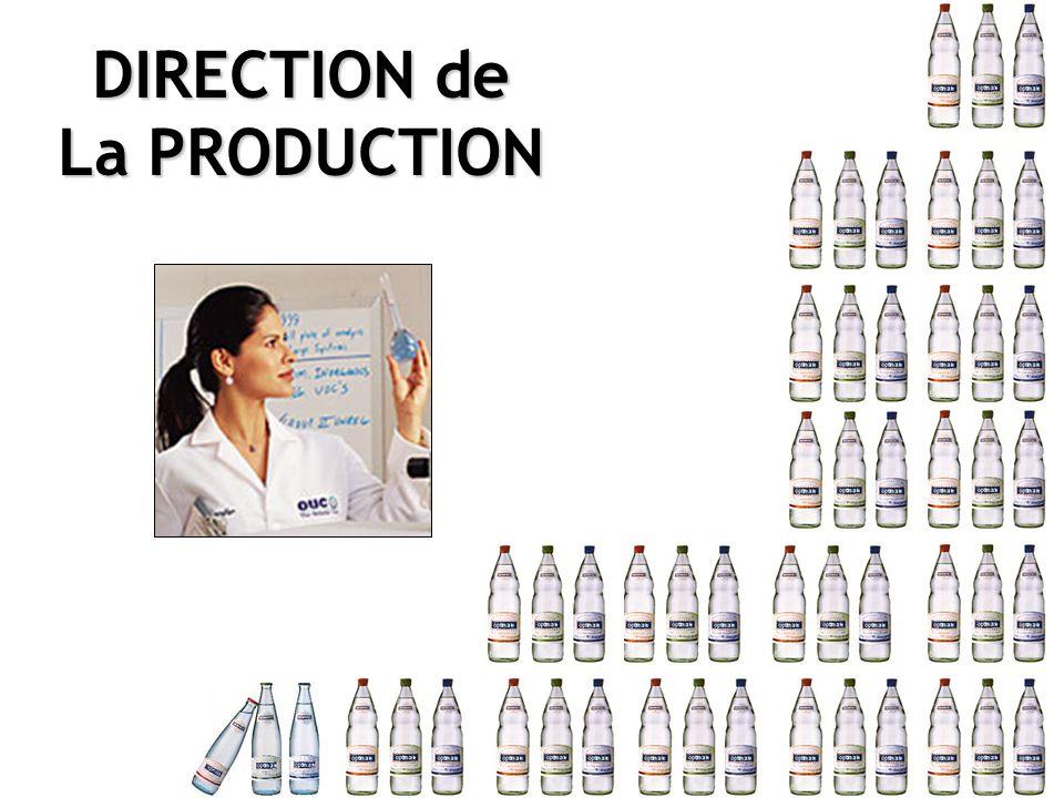 DIRECTION de La PRODUCTION