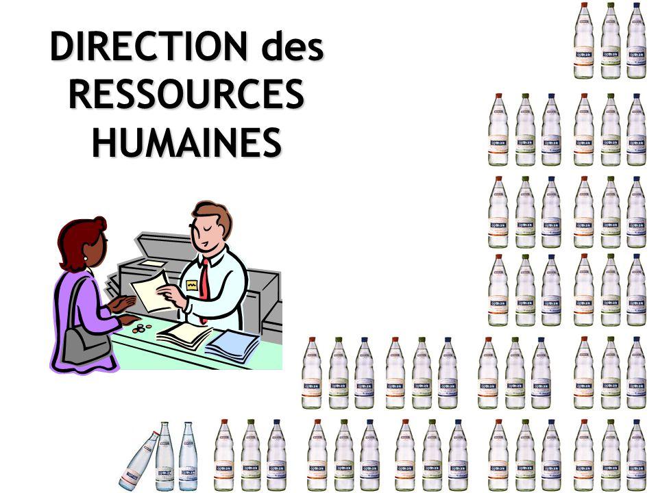 DIRECTION des RESSOURCESHUMAINES