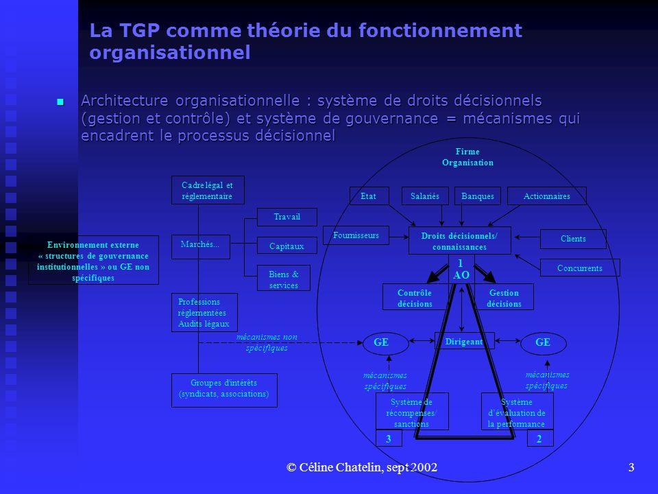 © Céline Chatelin, sept 20023 Environnement externe « structures de gouvernance institutionnelles » ou GE non spécifiques Marchés... Cadre légal et ré