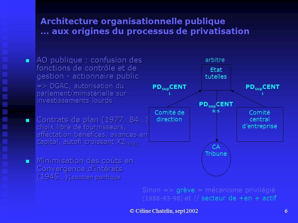 © Céline Chatelin, sept 20026 Architecture organisationnelle publique … aux origines du processus de privatisation AO publique : confusion des fonctio