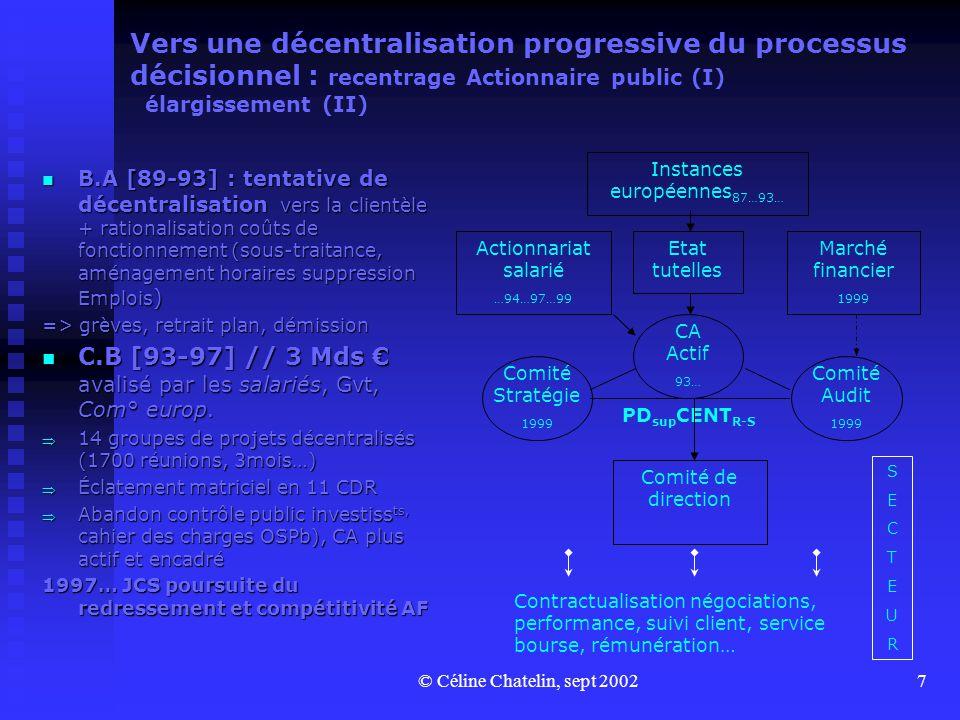 © Céline Chatelin, sept 20027 Vers une décentralisation progressive du processus décisionnel : recentrage Actionnaire public (I) élargissement (II) B.