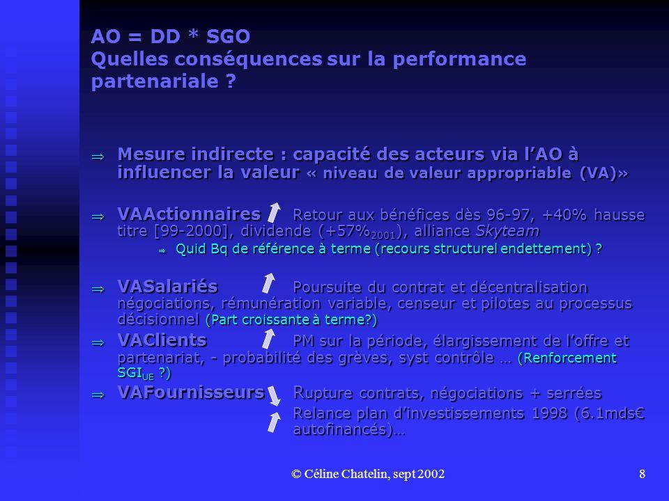© Céline Chatelin, sept 20028 AO = DD * SGO Quelles conséquences sur la performance partenariale ?  Mesure indirecte : capacité des acteurs via l'AO